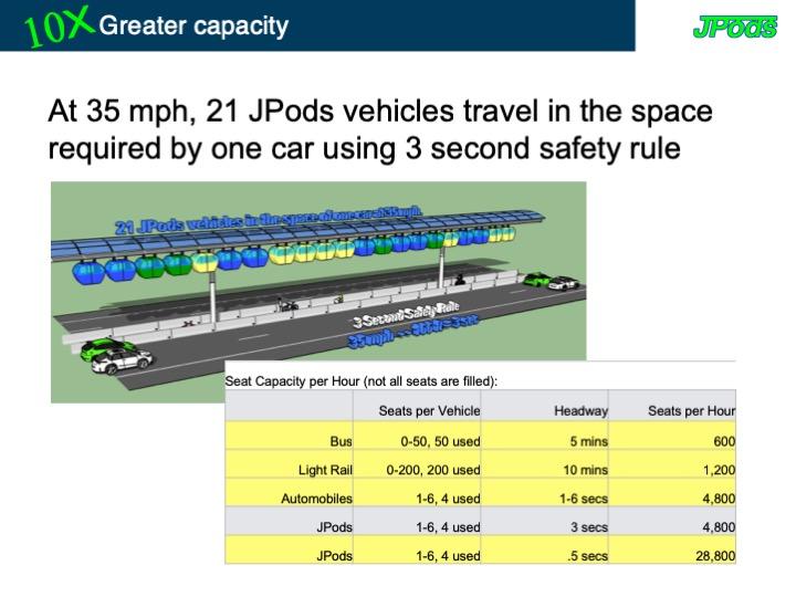 Slide9-Capacity